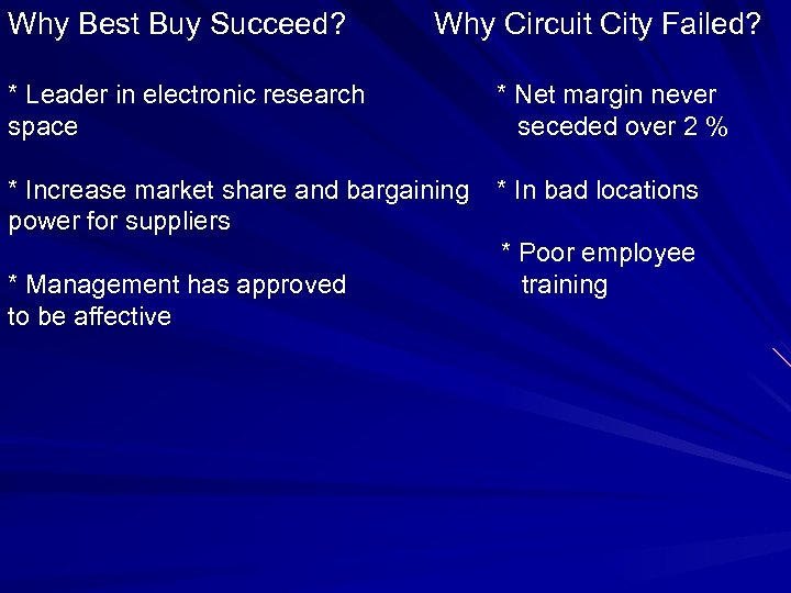 Why Best Buy Succeed? Why Circuit City Failed? * Leader in electronic research *