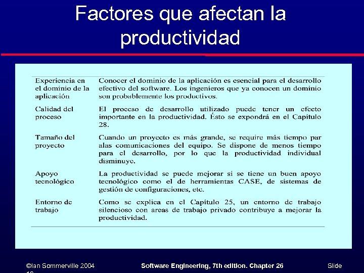 Factores que afectan la productividad ©Ian Sommerville 2004 Software Engineering, 7 th edition. Chapter