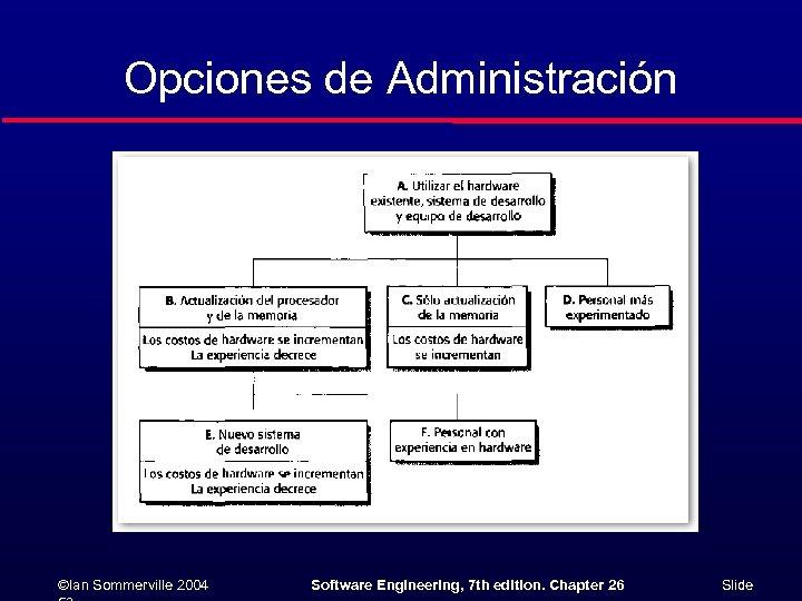 Opciones de Administración ©Ian Sommerville 2004 Software Engineering, 7 th edition. Chapter 26 Slide