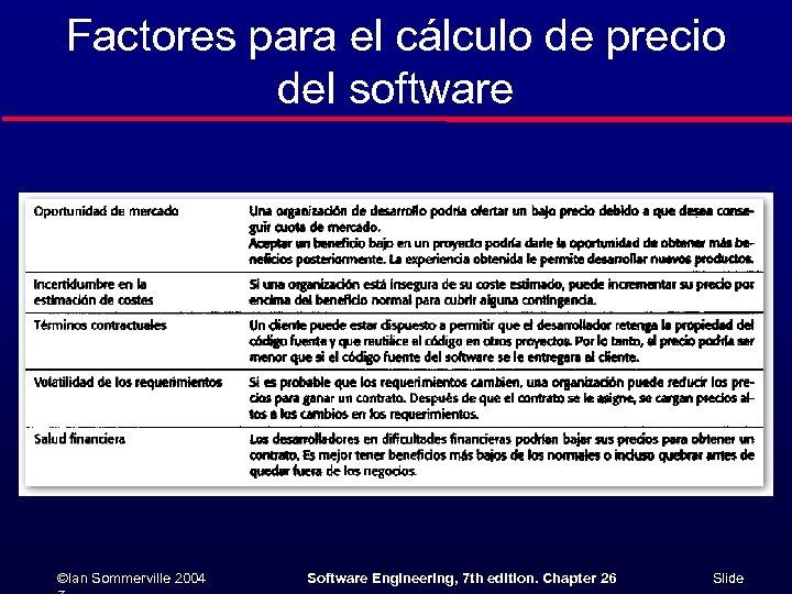 Factores para el cálculo de precio del software ©Ian Sommerville 2004 Software Engineering, 7