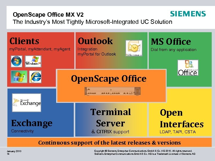 Open. Scape Office MX V 2 The Industry's Most Tightly Microsoft-Integrated UC Solution Clients