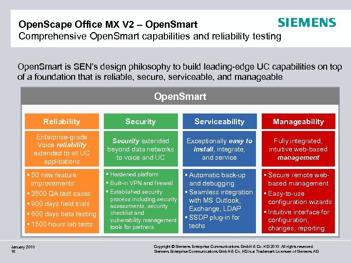 Open. Scape Office MX V 2 – Open. Smart Comprehensive Open. Smart capabilities and
