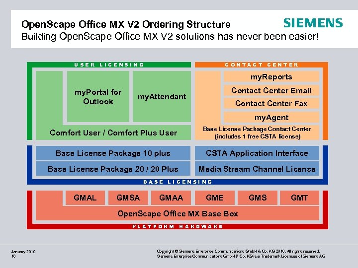 Open. Scape Office MX V 2 Ordering Structure Building Open. Scape Office MX V