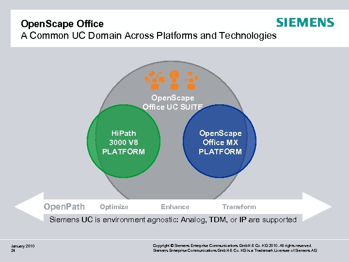 Open. Scape Office A Common UC Domain Across Platforms and Technologies Open. Scape Office