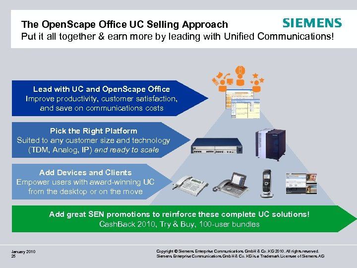 The Open. Scape Office UC Selling Approach Put it all together & earn more