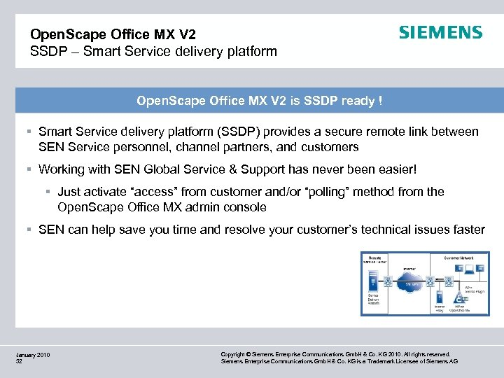 Open. Scape Office MX V 2 SSDP – Smart Service delivery platform Open. Scape