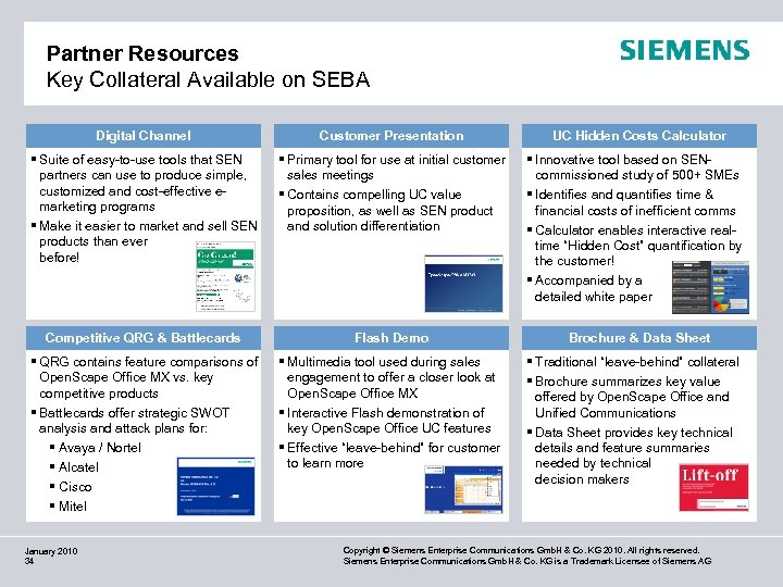 Partner Resources Key Collateral Available on SEBA Digital Channel Customer Presentation § Suite of