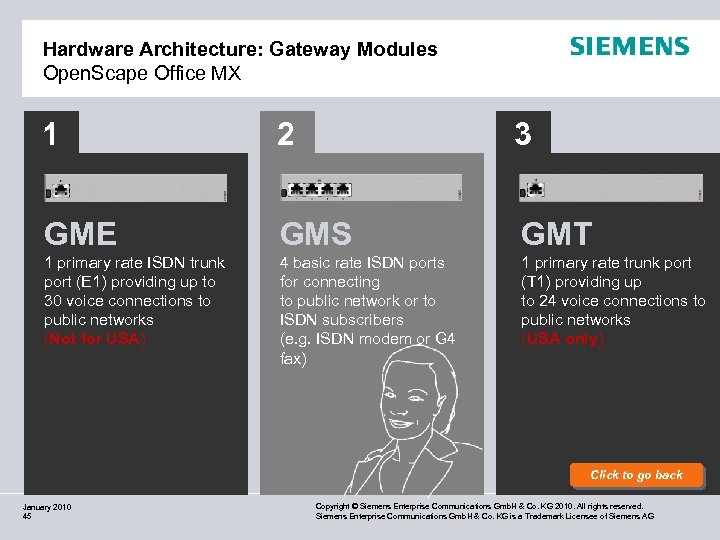 Hardware Architecture: Gateway Modules Open. Scape Office MX 1 2 3 GME GMS GMT