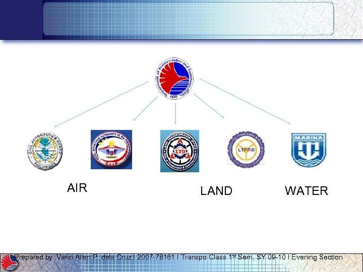 AIR LAND WATER Prepared by: Vann Allen P. dela Cruz I 2007 -78161 I