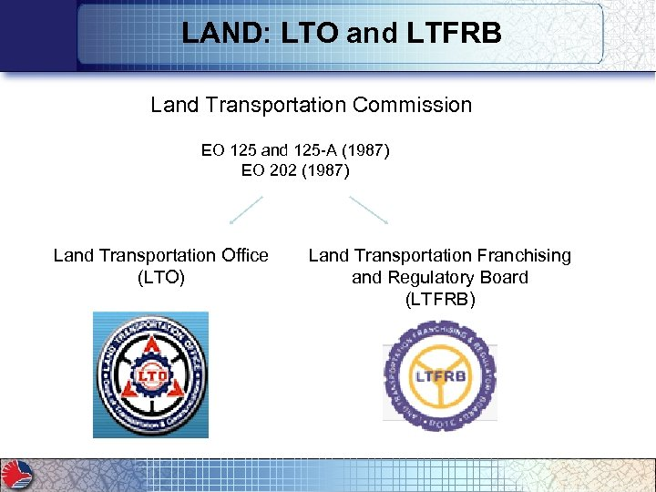 LAND: LTO and LTFRB Land Transportation Commission EO 125 and 125 -A (1987) EO