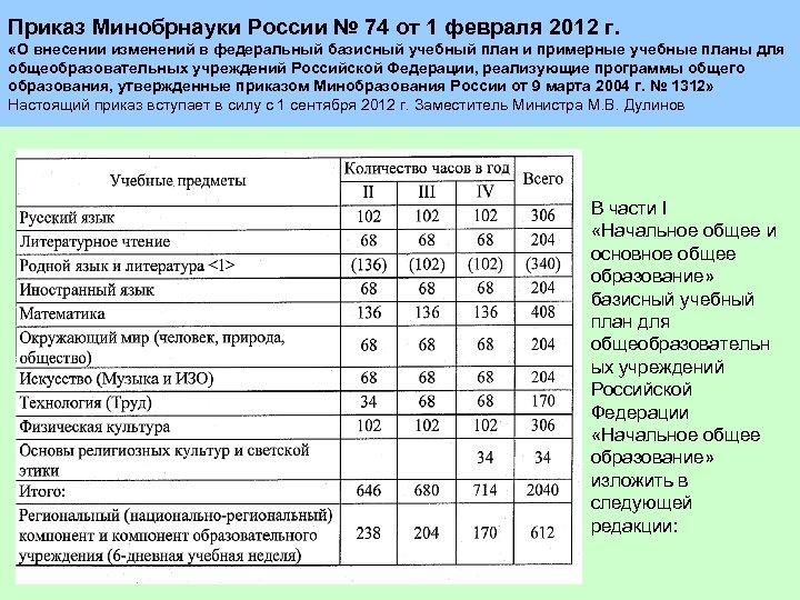 Приказ Минобрнауки России № 74 от 1 февраля 2012 г. «О внесении изменений в