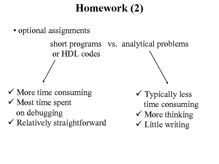 Homework (2) • optional assignments short programs vs. analytical problems or HDL codes ü