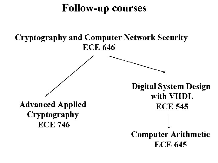 Follow-up courses Cryptography and Computer Network Security ECE 646 Advanced Applied Cryptography ECE 746