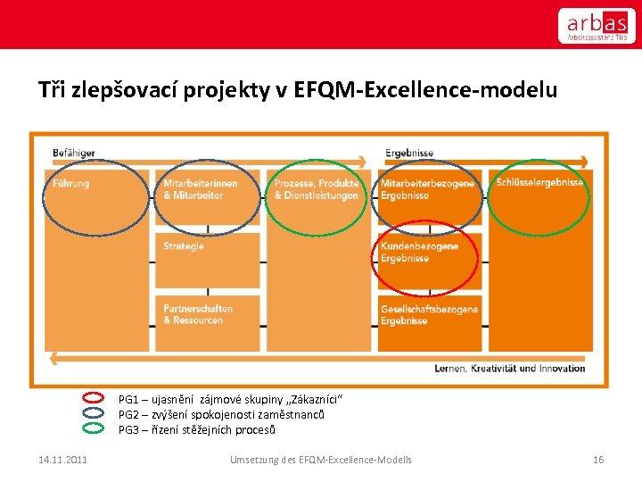 """Tři zlepšovací projekty v EFQM-Excellence-modelu PG 1 – ujasnění zájmové skupiny """"Zákazníci"""" PG 2"""