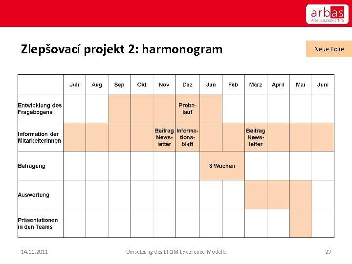 Zlepšovací projekt 2: harmonogram 14. 11. 2011 Umsetzung des EFQM-Excellence-Modells Neue Folie 23