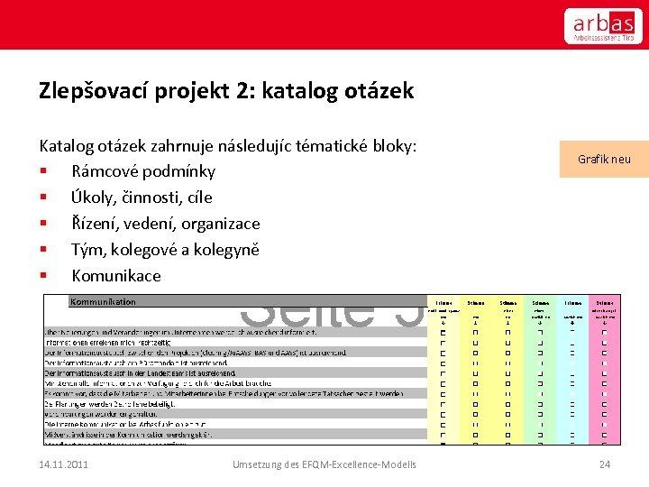 Zlepšovací projekt 2: katalog otázek Katalog otázek zahrnuje následujíc tématické bloky: § Rámcové podmínky
