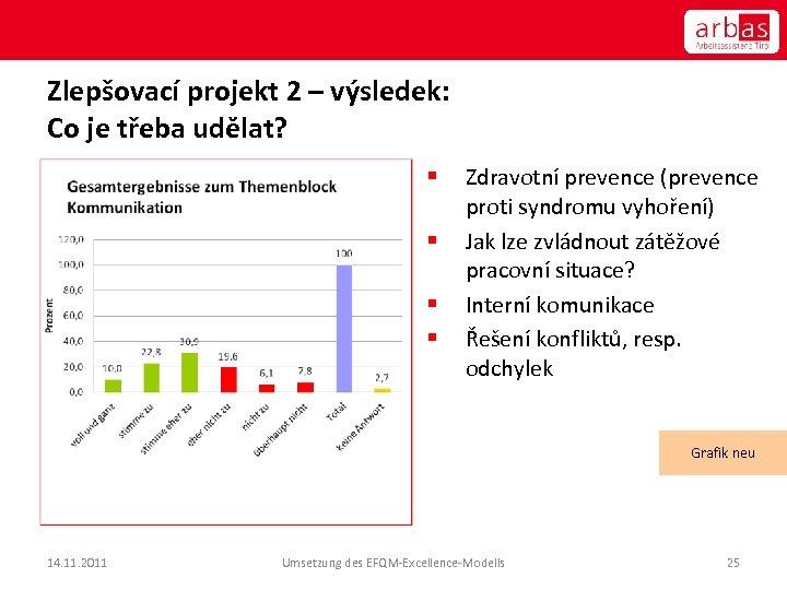 Zlepšovací projekt 2 – výsledek: Co je třeba udělat? § § Zdravotní prevence (prevence