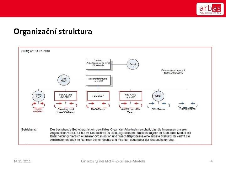 Organizační struktura 14. 11. 2011 Umsetzung des EFQM-Excellence-Modells 4