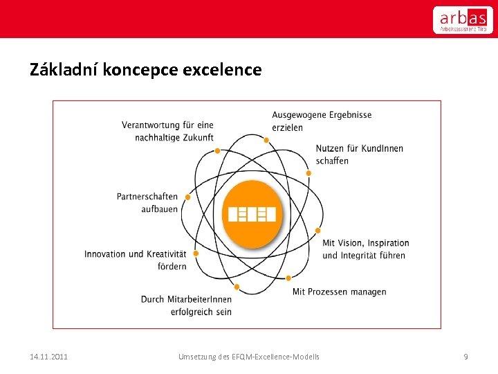 Základní koncepce excelence 14. 11. 2011 Umsetzung des EFQM-Excellence-Modells 9