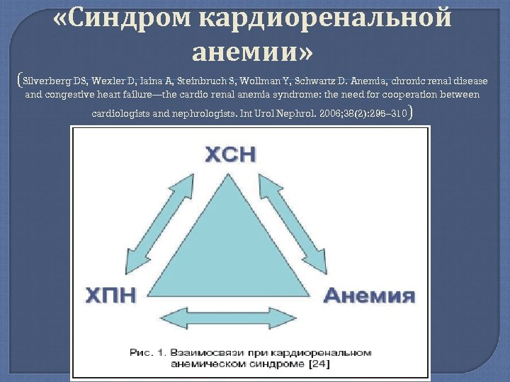 «Синдром кардиоренальной анемии» (Silverberg DS, Wexler D, Iaina A, Steinbruch S, Wollman Y,