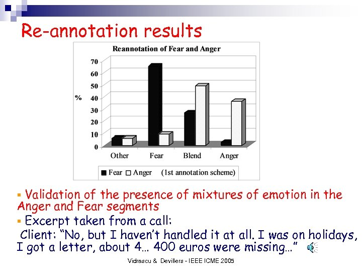 Re-annotation results Validation of the presence of mixtures of emotion in the Anger and