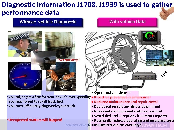 Diagnostic Information J 1708, J 1939 is used to gather performance data Without vehicle