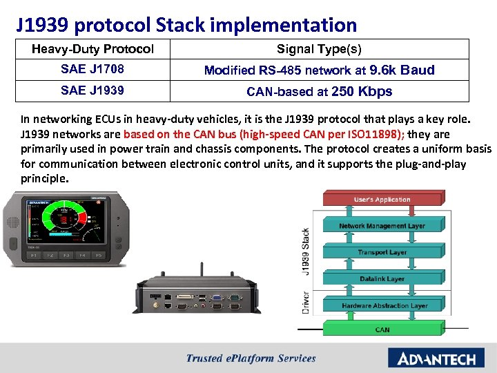 J 1939 protocol Stack implementation Heavy-Duty Protocol Signal Type(s) SAE J 1708 Modified RS-485