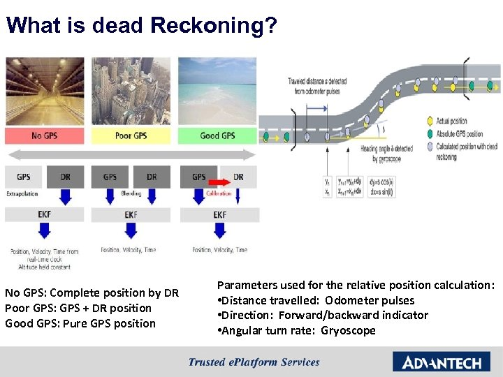 What is dead Reckoning? No GPS: Complete position by DR Poor GPS: GPS +