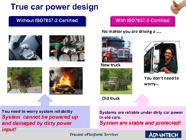 True car power design Without ISO 7637 -2 Certified With ISO 7637 -2 Certified