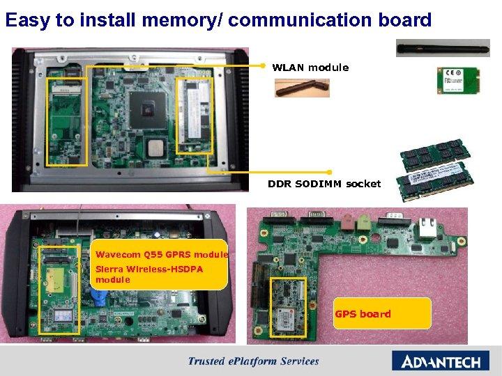 Easy to install memory/ communication board WLAN module DDR SODIMM socket Wavecom Q 55