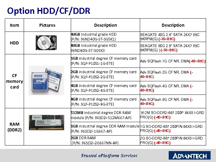 Option HDD/CF/DDR Item HDD Pictures Description 40 GB Industrial grade HDD (P/N: 96 ND