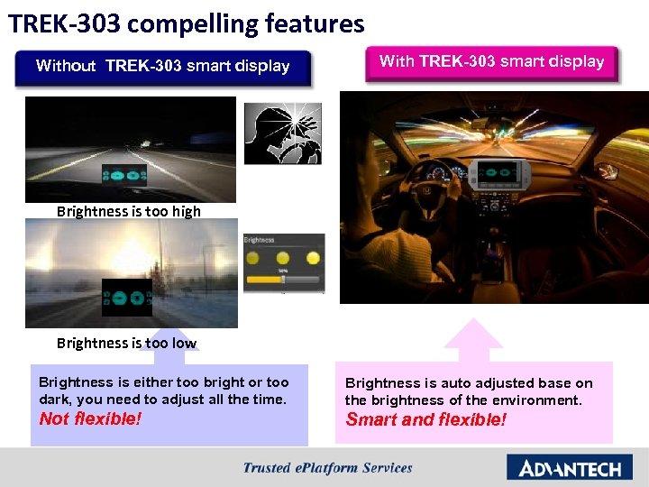 TREK-303 compelling features Without TREK-303 smart display With TREK-303 smart display Brightness is too