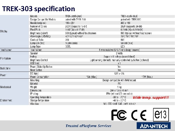 TREK-303 specification Wide temp. support!!!