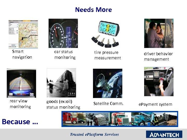 Needs More Smart navigation rear view monitoring Because … car status monitoring goods (ex: