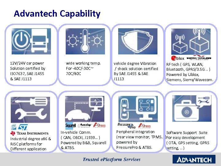 Advantech Capability 12 V/24 V car power Solution certified by ISO 7637, SAE J