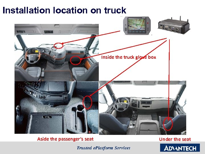 Installation location on truck Inside the truck glove box Aside the passenger's seat Under