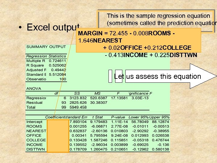 This is the sample regression equation (sometimes called the prediction equation • Excel output.