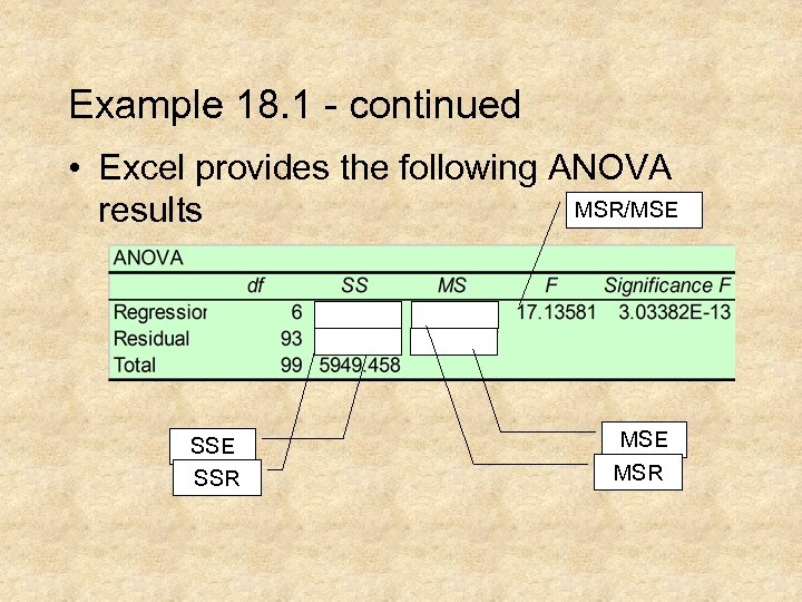 Example 18. 1 - continued • Excel provides the following ANOVA MSR/MSE results SSE