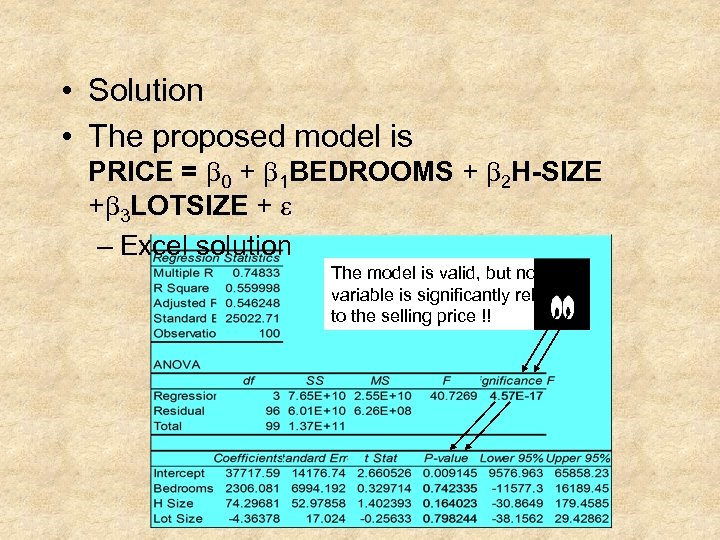 • Solution • The proposed model is PRICE = b 0 + b
