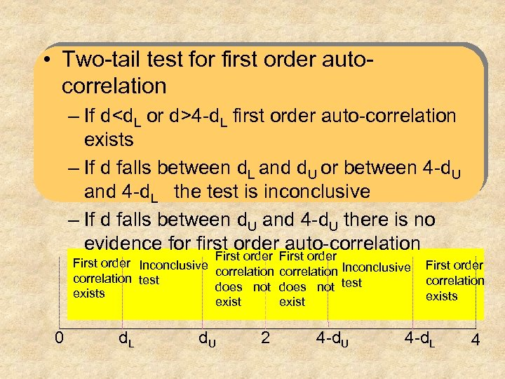 • Two-tail test for first order autocorrelation – If d<d. L or d>4