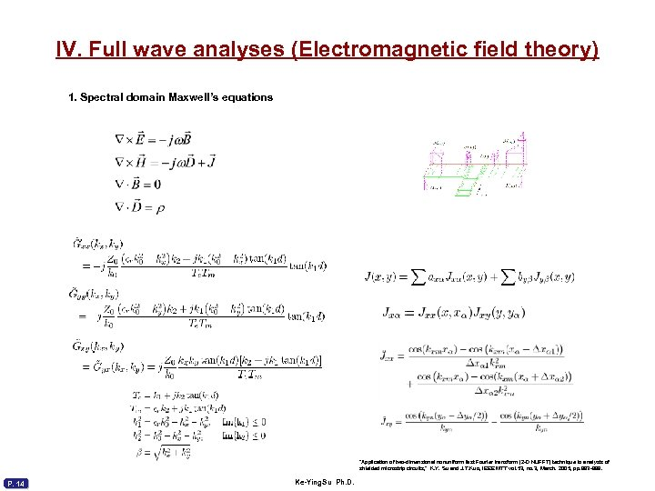 "IV. Full wave analyses (Electromagnetic field theory) 1. Spectral domain Maxwell's equations ""Application of"