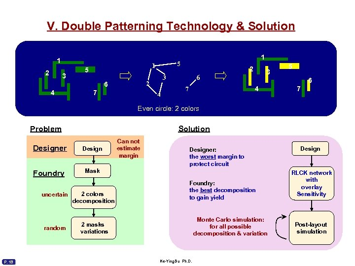 V. Double Patterning Technology & Solution 1 2 3 1 5 4 7 2