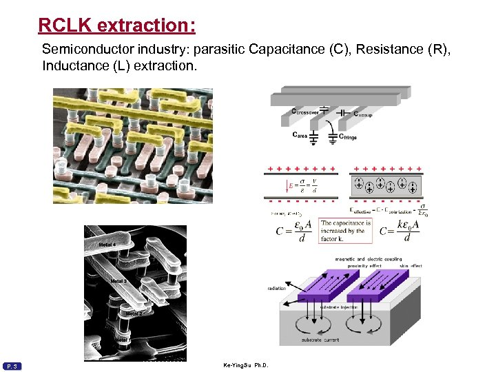 RCLK extraction: Semiconductor industry: parasitic Capacitance (C), Resistance (R), Inductance (L) extraction. P. 3