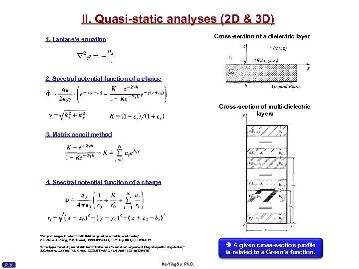 II. Quasi-static analyses (2 D & 3 D) Cross-section of a dielectric layer 1.