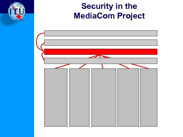 Security in the Media. Com Project