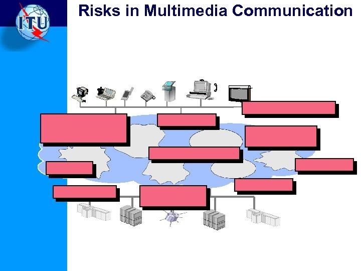 Risks in Multimedia Communication