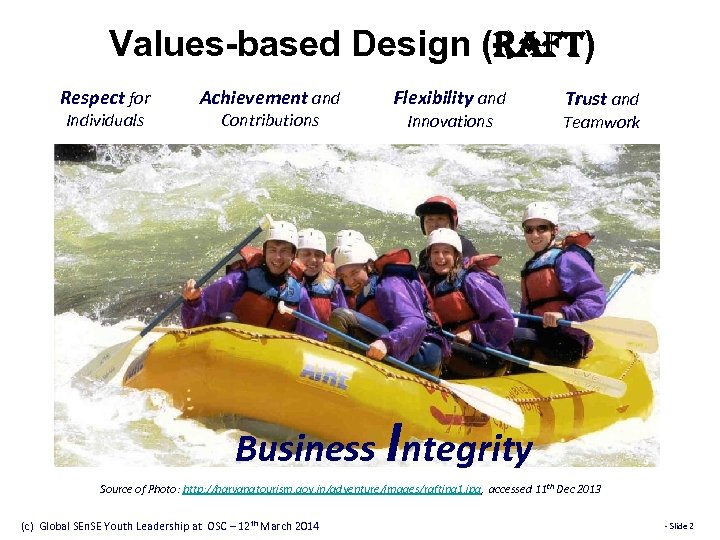 Values-based Design (RAFT) Respect for Individuals Achievement and Contributions Flexibility and Innovations Trust and