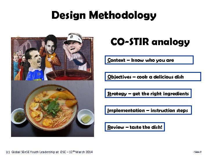 Design Methodology CO-STIR analogy Context – know who you are Objectives – cook a