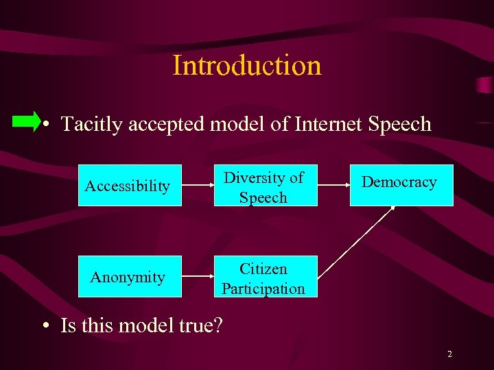 Introduction • Tacitly accepted model of Internet Speech Accessibility Diversity of Speech Anonymity Citizen
