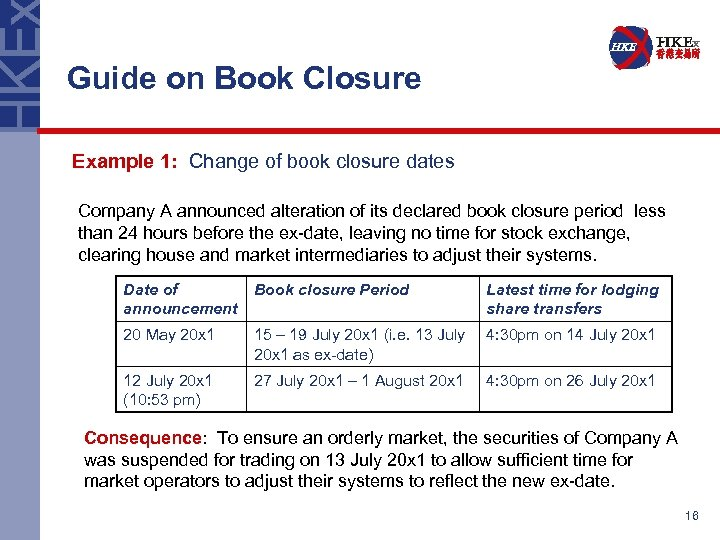 Guide on Book Closure Example 1: Change of book closure dates Company A announced